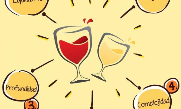Entonces, ¿qué es un buen vino?