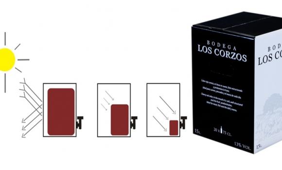 Beneficios del Vino en formato Bag in Box en tiempos de cuarentena